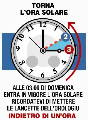 ORA SOLARE - Lancette indietro di un'ora